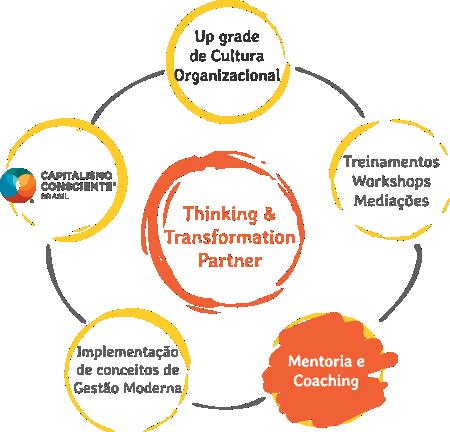 diagrama-mentoria